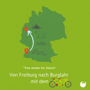 Infografik, die Route. Quelle: Öko-Institut