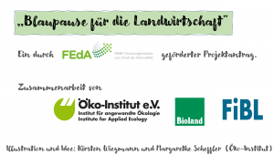 Landwirtschaft-Oeko-Institut-Nachhaltigkeit-Energiewende